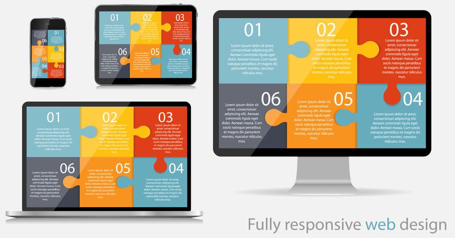 Responsive Design-og